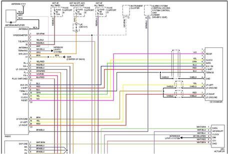 [DIAGRAM_38EU]  5DB1C Wiring Diagram For Porsche Boxster | 1999 Porsche Boxster Wiring Diagram |  | mazdaswitch-fr0108.web.app